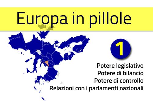 commissione consiglio parlamento europeo