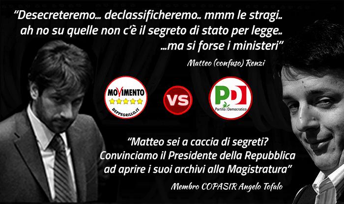 Napolitano, Renzi, Berlusconi, Archivi, Servizi Segreti, Copasir