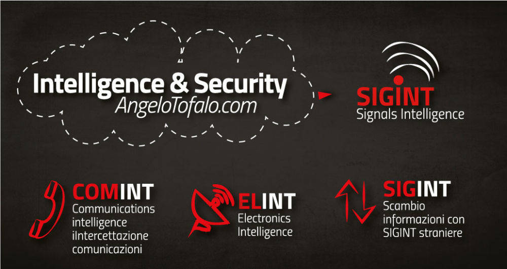signals-Intelligence-and-security-classificazioni