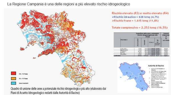 Quadro Rischio Campania